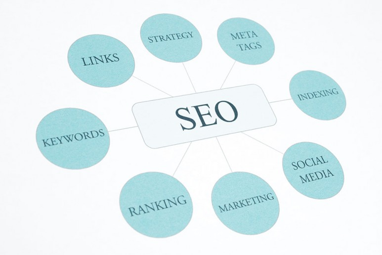SEO Still Works and Should not be Forgotten